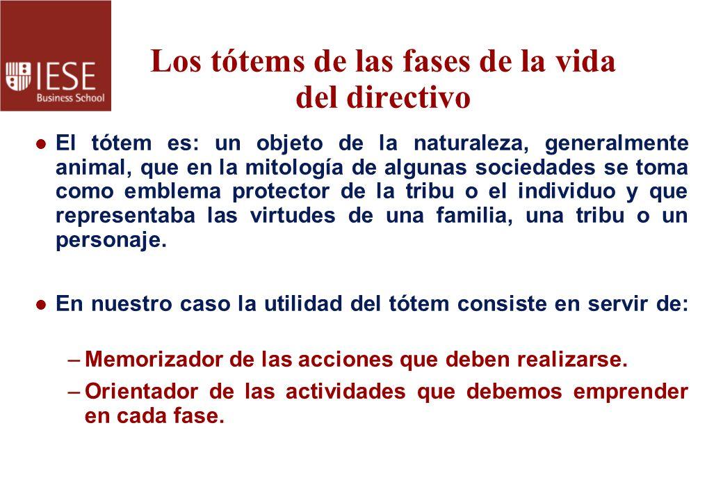 Los tótems de las fases de la vida del directivo l El tótem es: un objeto de la naturaleza, generalmente animal, que en la mitología de algunas socied