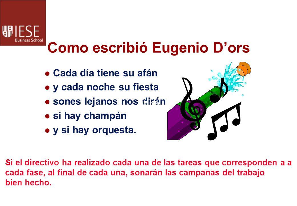 Como escribió Eugenio Dors lClCada día tiene su afán lyly cada noche su fiesta lslsones lejanos nos dirán lslsi hay champán lyly si hay orquesta. Si e