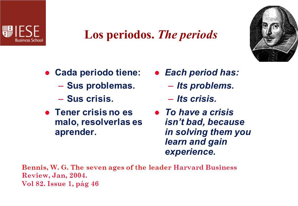 Los periodos. The periods l Cada periodo tiene: –Sus problemas. –Sus crisis. l Tener crisis no es malo, resolverlas es aprender. l Each period has: –I