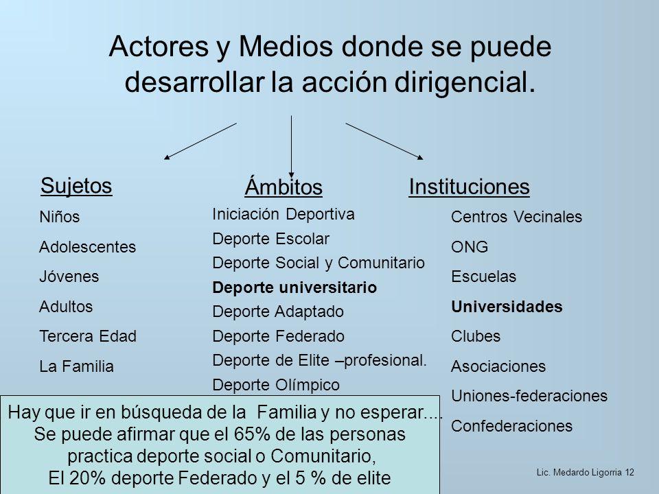 Actores y Medios donde se puede desarrollar la acción dirigencial.