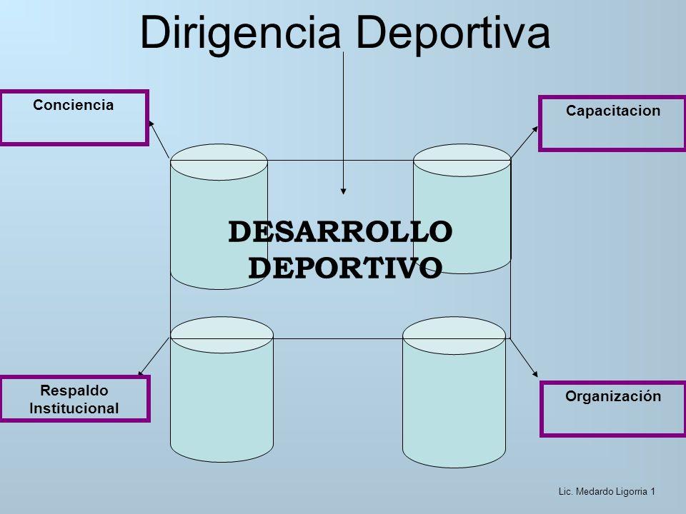 Objetivo de la tarea: Potenciar el desarrollo Deportivo de la Institución.