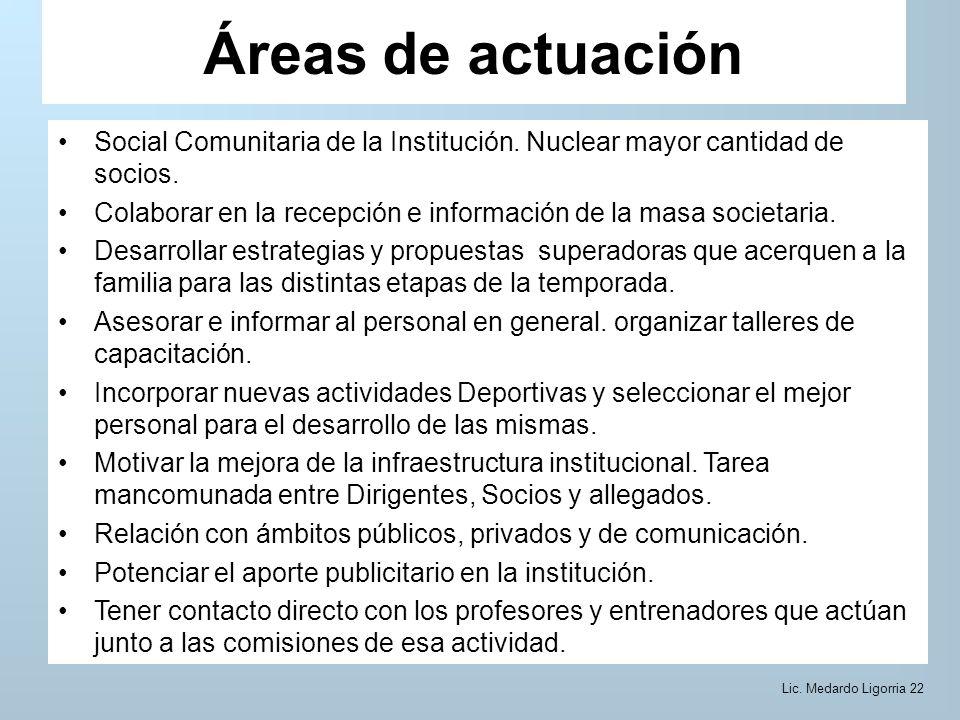 Áreas de actuación Social Comunitaria de la Institución.
