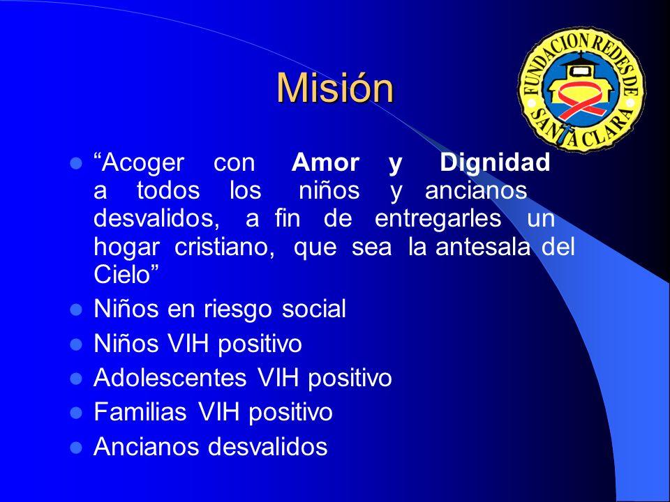 Misión Acoger con Amor y Dignidad a todos los niños y ancianos desvalidos, a fin de entregarles un hogar cristiano, que sea la antesala del Cielo Niños en riesgo social Niños VIH positivo Adolescentes VIH positivo Familias VIH positivo Ancianos desvalidos