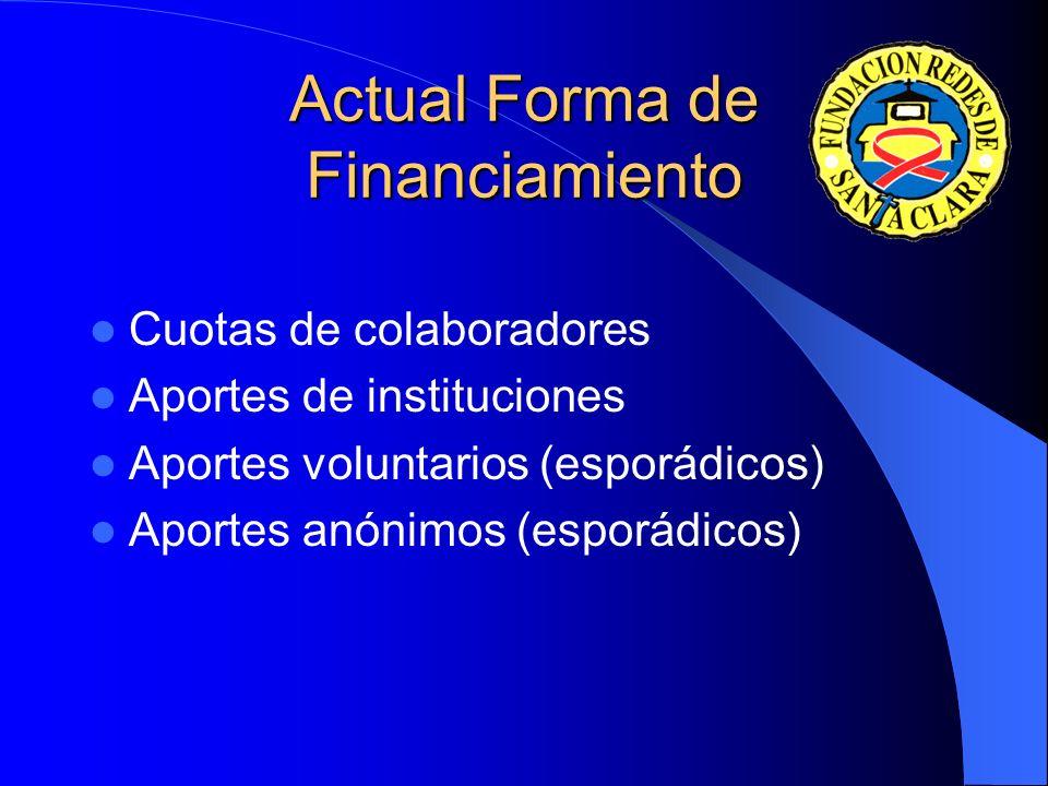Actual Forma de Financiamiento Cuotas de colaboradores Aportes de instituciones Aportes voluntarios (esporádicos) Aportes anónimos (esporádicos)