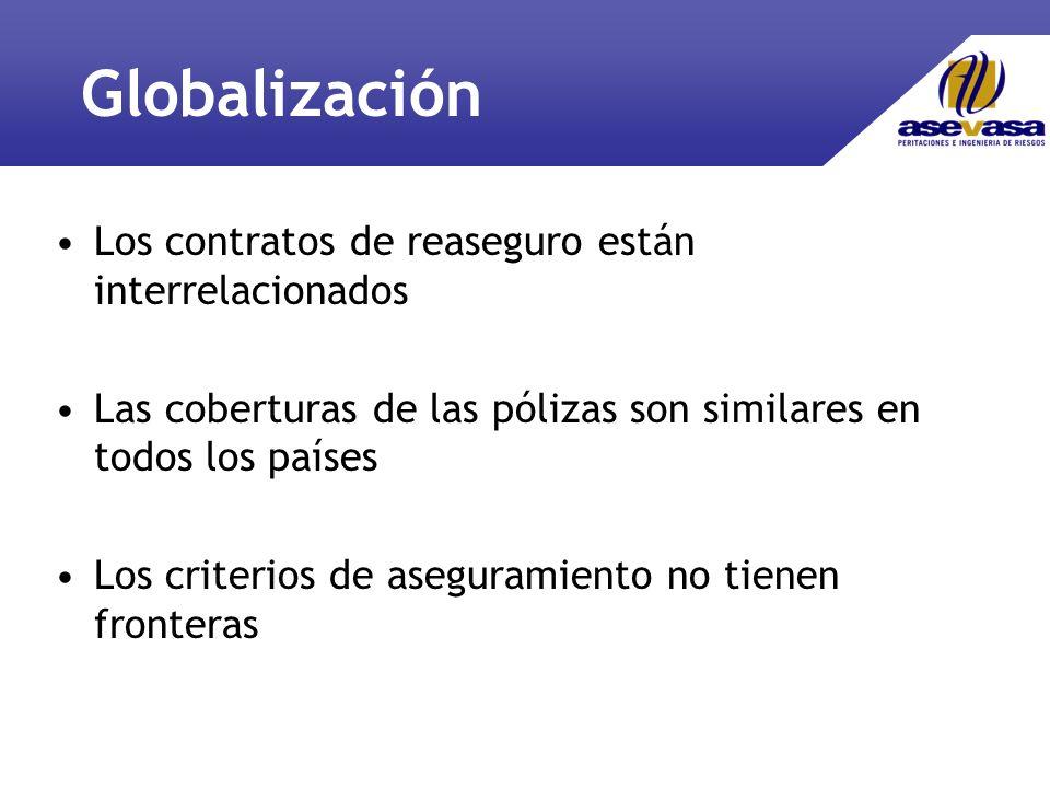 Globalización Los contratos de reaseguro están interrelacionados Las coberturas de las pólizas son similares en todos los países Los criterios de aseguramiento no tienen fronteras