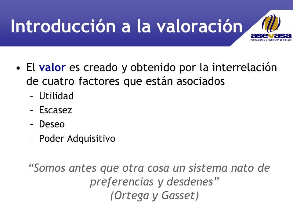 Introducción a la valoración El valor es creado y obtenido por la interrelación de cuatro factores que están asociados –Utilidad –Escasez –Deseo –Poder Adquisitivo Somos antes que otra cosa un sistema nato de preferencias y desdenes (Ortega y Gasset)