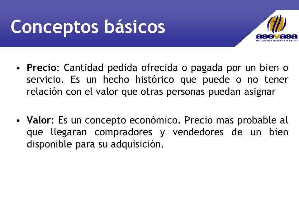 Conceptos básicos Precio: Cantidad pedida ofrecida o pagada por un bien o servicio.