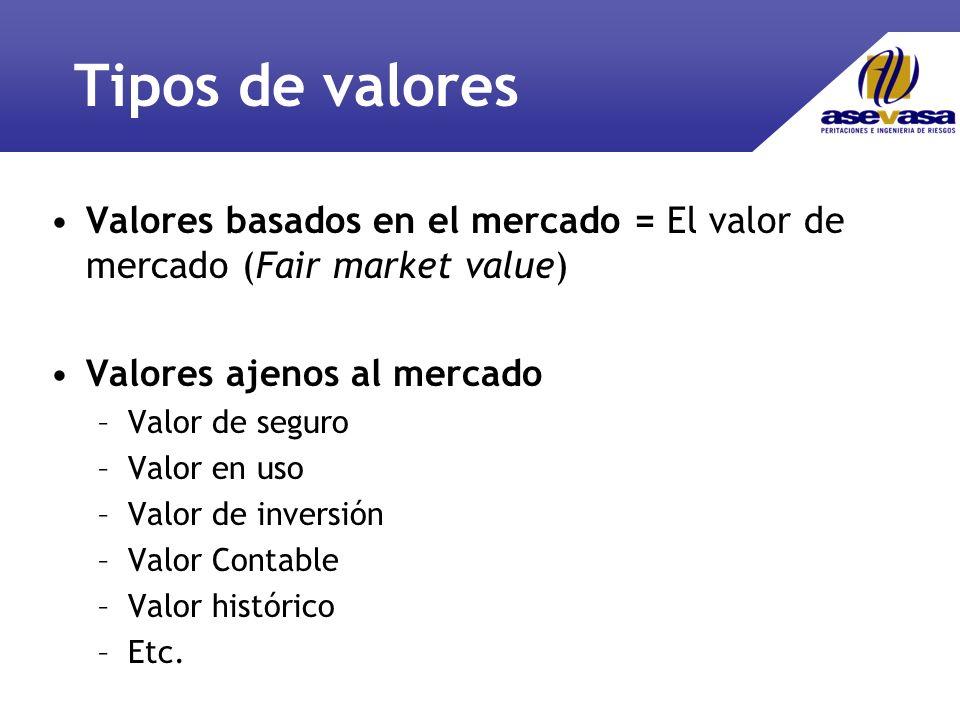 Tipos de valores Valores basados en el mercado = El valor de mercado (Fair market value) Valores ajenos al mercado –Valor de seguro –Valor en uso –Valor de inversión –Valor Contable –Valor histórico –Etc.