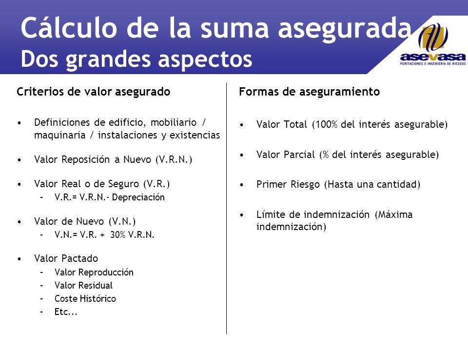 Cálculo de la suma asegurada Dos grandes aspectos Criterios de valor asegurado Definiciones de edificio, mobiliario / maquinaria / instalaciones y existencias Valor Reposición a Nuevo (V.R.N.) Valor Real o de Seguro (V.R.) –V.R.= V.R.N.- Depreciación Valor de Nuevo (V.N.) –V.N.= V.R.