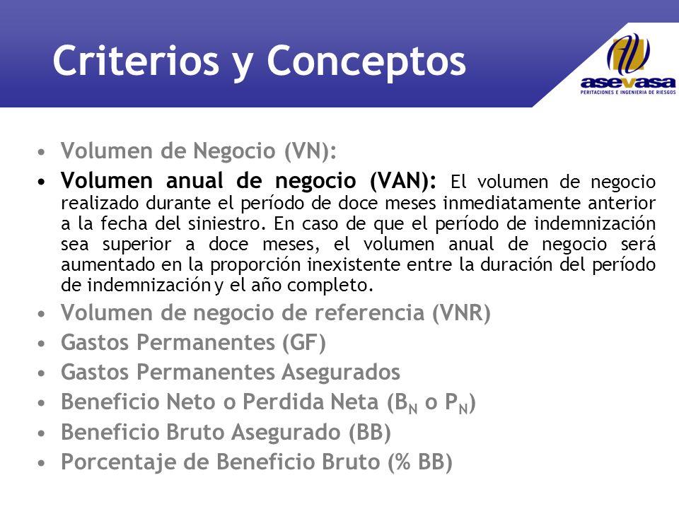 Criterios y Conceptos Volumen de Negocio (VN): Volumen anual de negocio (VAN): El volumen de negocio realizado durante el período de doce meses inmediatamente anterior a la fecha del siniestro.