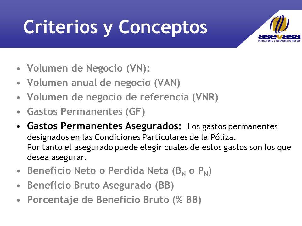 Criterios y Conceptos Volumen de Negocio (VN): Volumen anual de negocio (VAN) Volumen de negocio de referencia (VNR) Gastos Permanentes (GF) Gastos Permanentes Asegurados: Los gastos permanentes designados en las Condiciones Particulares de la Póliza.