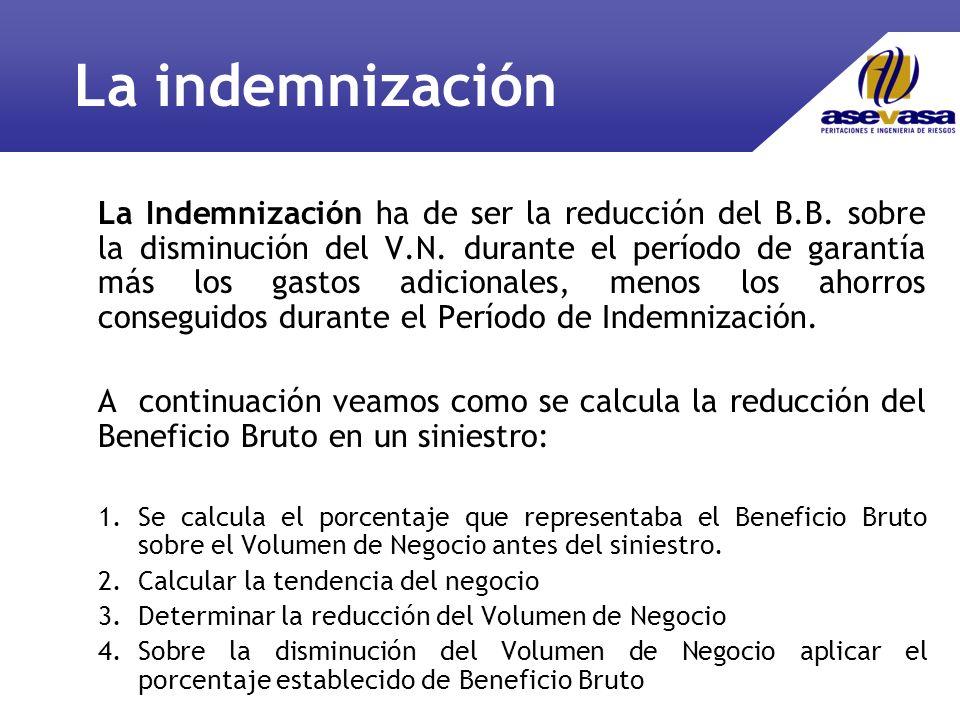 La indemnización La Indemnización ha de ser la reducción del B.B.