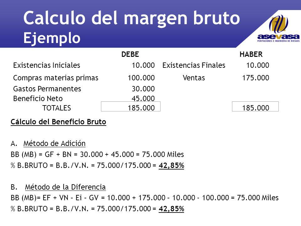 Calculo del margen bruto Ejemplo Cálculo del Beneficio Bruto A.