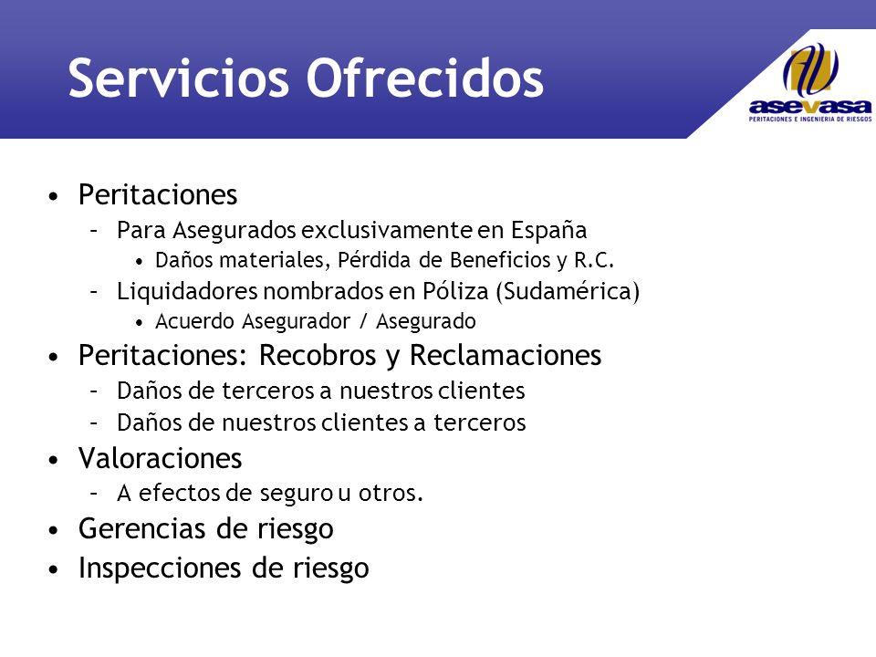 Asevasa en cifras Facturación Servicios Profesionales en 2004: 5,5 millones (u$s 6,7 millones) Mantenemos un crecimiento anual del 15 % Recuperamos una media anual de 140 millones (u$s 170 millones) en indemnizaciones para nuestros clientes –Mas de 1,500 millones (u$s 1.800 millones) desde nuestro nacimiento Contamos con mas de 1.000 clientes, entre ellos están las grandes multinacionales españolas con presencia en Argentina.