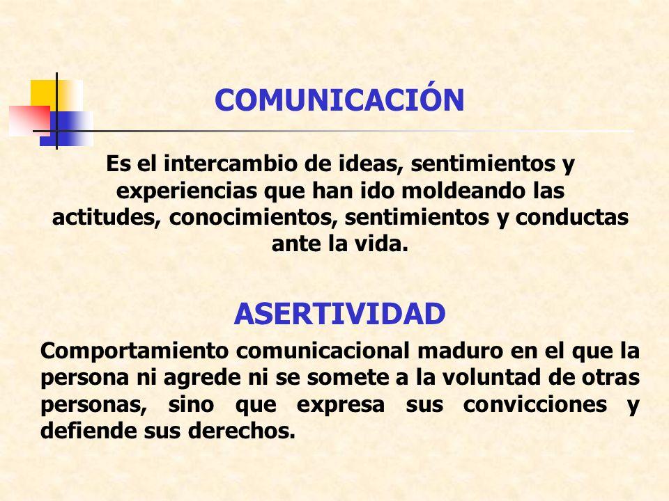 COMUNICACIÓN Es el intercambio de ideas, sentimientos y experiencias que han ido moldeando las actitudes, conocimientos, sentimientos y conductas ante la vida.