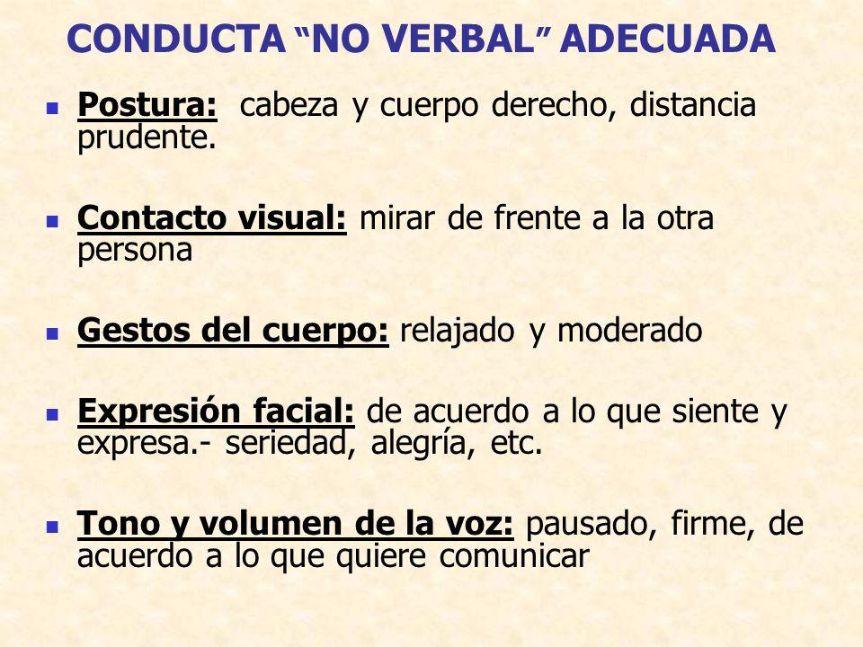 CONDUCTA NO VERBAL ADECUADA Postura: cabeza y cuerpo derecho, distancia prudente.