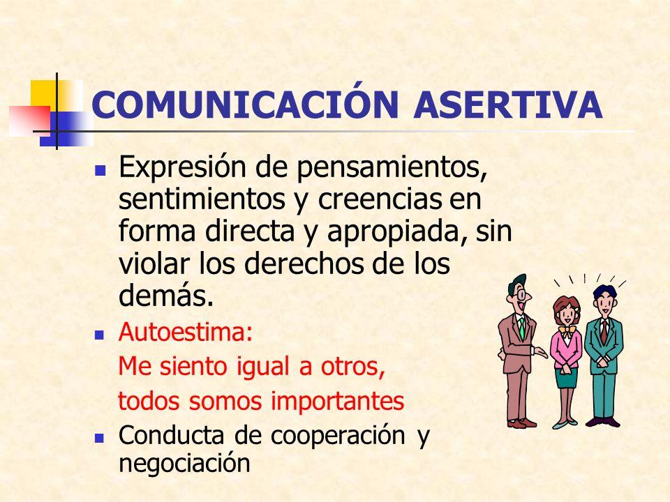 COMUNICACIÓN ASERTIVA Expresión de pensamientos, sentimientos y creencias en forma directa y apropiada, sin violar los derechos de los demás.