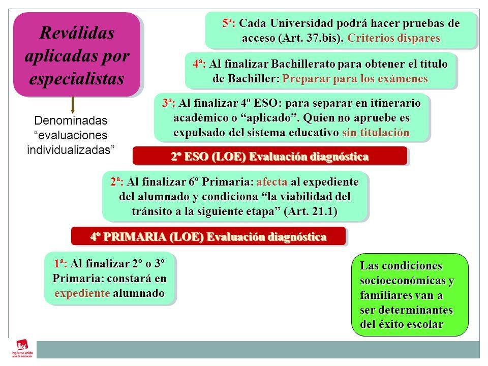 1ª: Al finalizar 2º o 3º Primaria: constará en expediente alumnado 2ª: Al finalizar 6º Primaria: afecta al expediente del alumnado y condiciona la viabilidad del tránsito a la siguiente etapa (Art.