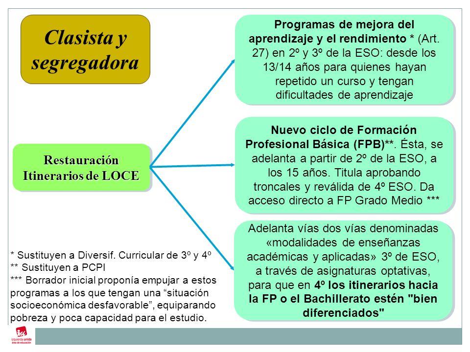Tres estrategias Recentraliza la parte que se asigna al Estado con un mayor porcentaje, dividiendo las materias en troncales (Eº), específicas y de especialidad (CCAA y Centros) * Control de los contenidos desde la Administración (Art.