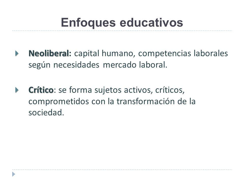 Enfoques educativos Neoliberal Neoliberal: capital humano, competencias laborales según necesidades mercado laboral. Crítico Crítico: se forma sujetos