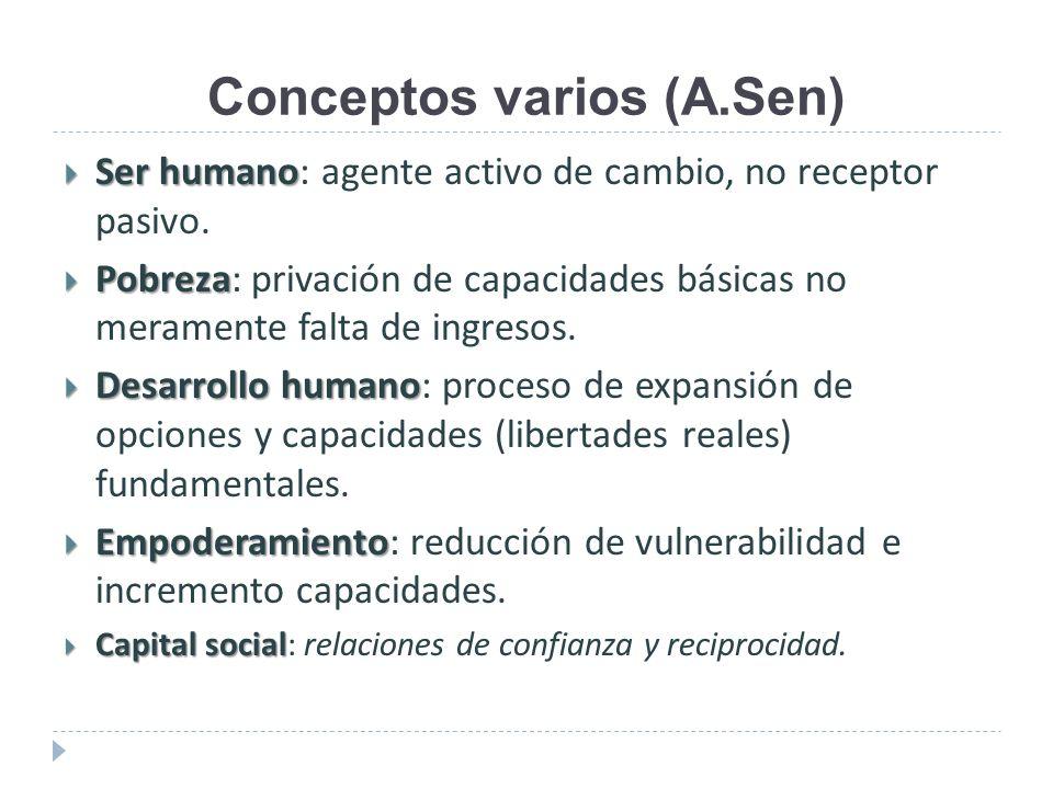 Conceptos varios (A.Sen) Ser humano Ser humano: agente activo de cambio, no receptor pasivo. Pobreza Pobreza: privación de capacidades básicas no mera