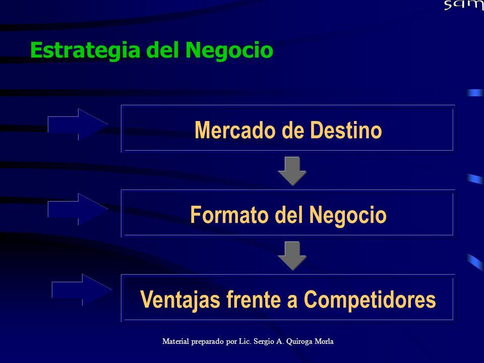 Material preparado por Lic. Sergio A. Quiroga Morla Estrategia del Negocio Mercado de Destino Formato del Negocio Ventajas frente a Competidores