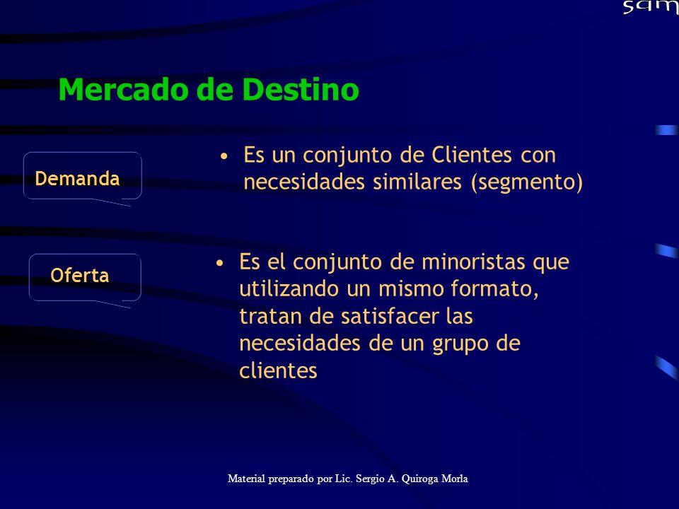 Material preparado por Lic. Sergio A. Quiroga Morla Oferta Demanda Mercado de Destino Es el conjunto de minoristas que utilizando un mismo formato, tr