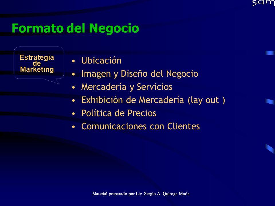 Material preparado por Lic. Sergio A. Quiroga Morla Ubicación Imagen y Diseño del Negocio Mercadería y Servicios Exhibición de Mercadería (lay out ) P