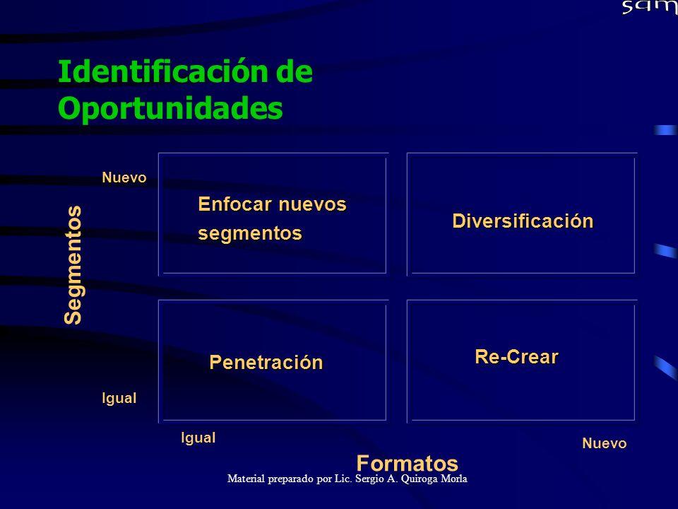 Material preparado por Lic. Sergio A. Quiroga Morla Identificación de Oportunidades Diversificación Enfocar nuevos segmentos Penetración Re-Crear Form