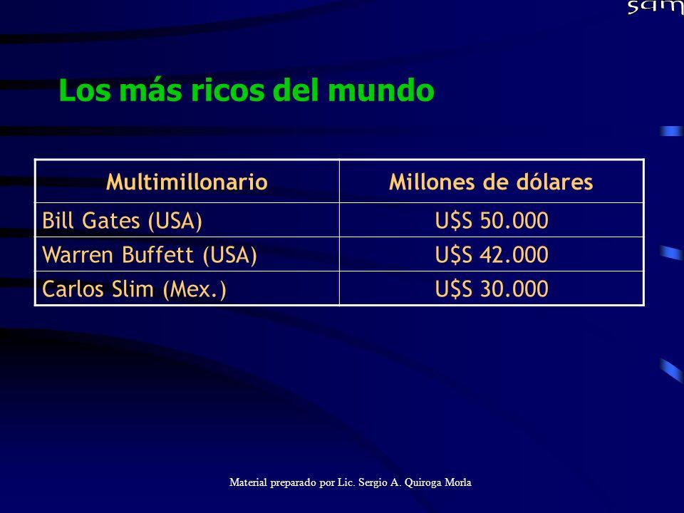 Material preparado por Lic. Sergio A. Quiroga Morla Los más ricos del mundo MultimillonarioMillones de dólares Bill Gates (USA) U$S 50.000 Warren Buff