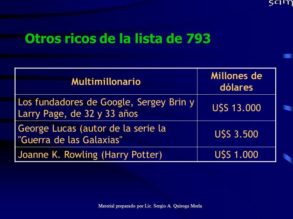 Material preparado por Lic. Sergio A. Quiroga Morla Otros ricos de la lista de 793 Multimillonario Millones de dólares Los fundadores de Google, Serge