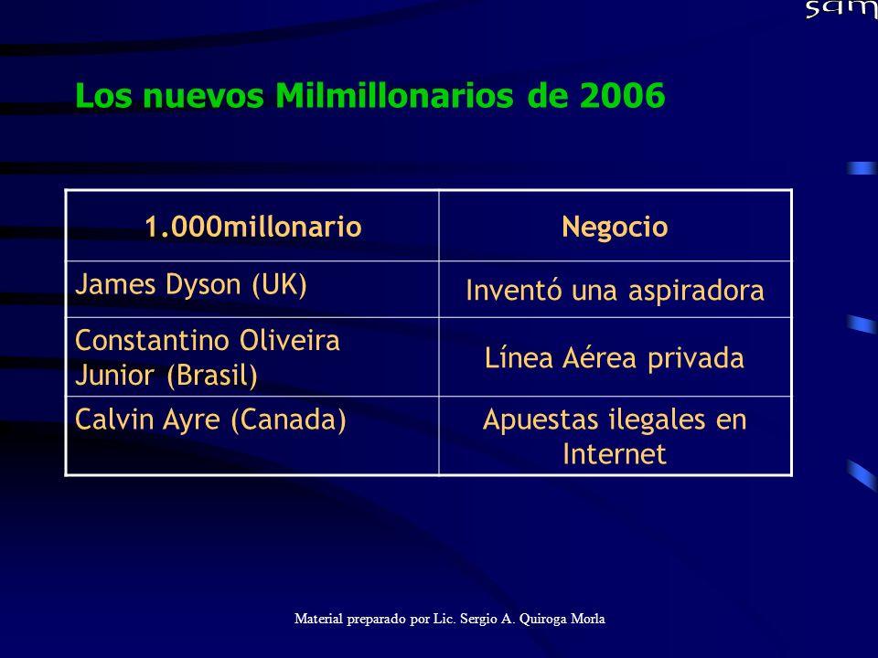 Material preparado por Lic. Sergio A. Quiroga Morla Los nuevos Milmillonarios de 2006 1.000millonarioNegocio James Dyson (UK) Inventó una aspiradora C