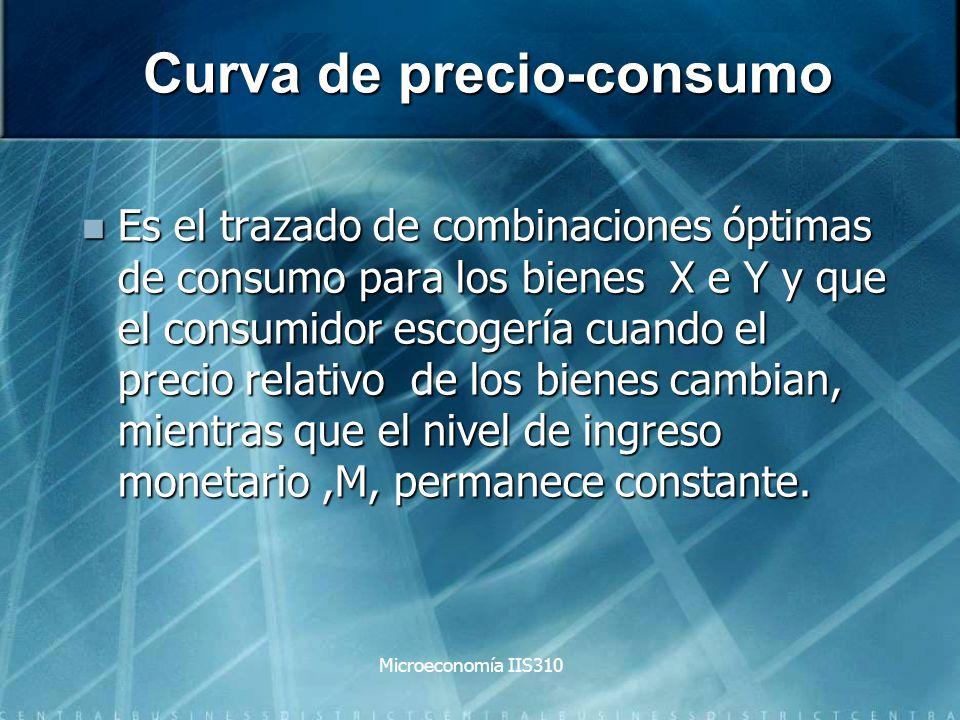 Microeconomía IIS310 Curva de precio-consumo Es el trazado de combinaciones óptimas de consumo para los bienes X e Y y que el consumidor escogería cua