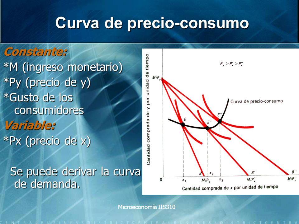 Microeconomía IIS310 Curva de precio-consumo Constante: *M (ingreso monetario) *Py (precio de y) *Gusto de los consumidores Variable: *Px (precio de x