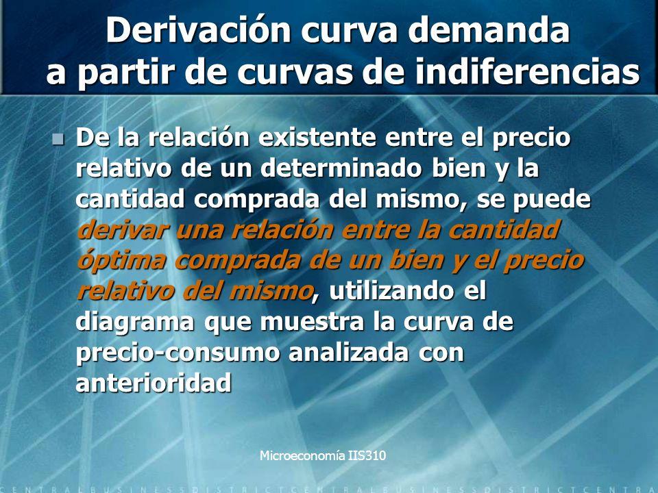 Microeconomía IIS310 Derivación curva demanda a partir de curvas de indiferencias De la relación existente entre el precio relativo de un determinado