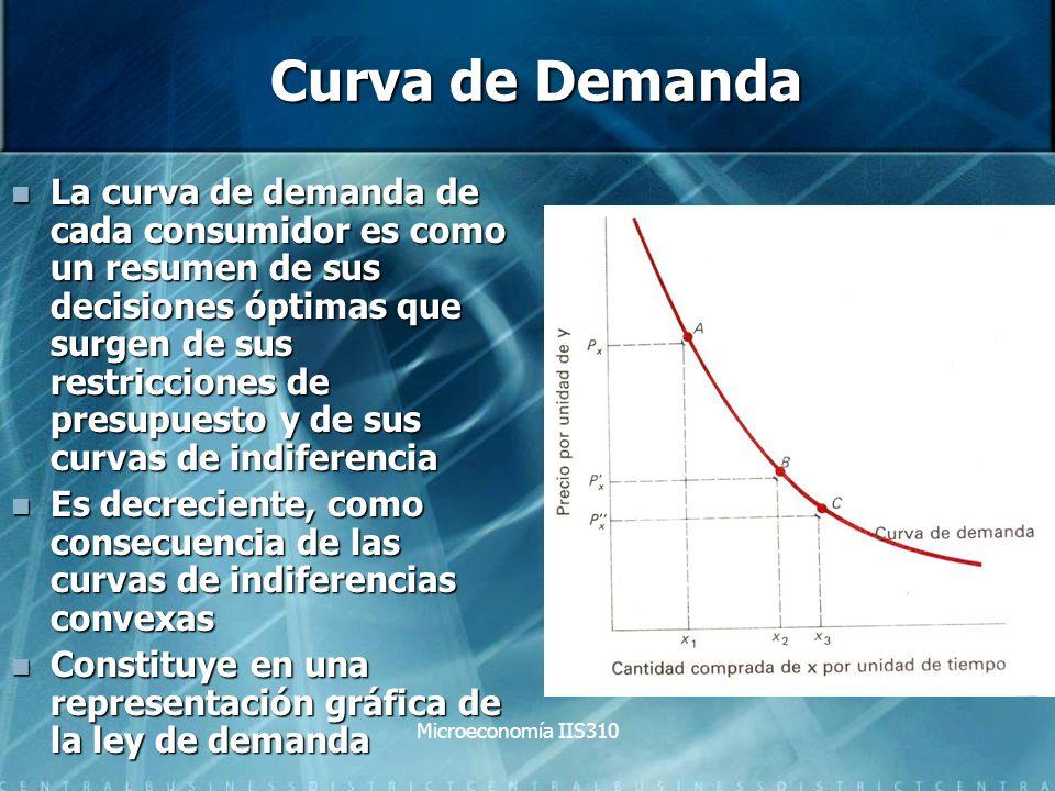 Microeconomía IIS310 Curva de Demanda La curva de demanda de cada consumidor es como un resumen de sus decisiones óptimas que surgen de sus restriccio