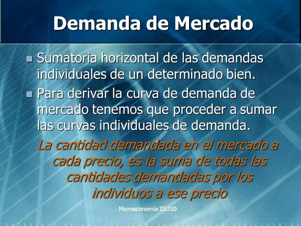 Microeconomía IIS310 Demanda de Mercado Sumatoria horizontal de las demandas individuales de un determinado bien. Sumatoria horizontal de las demandas