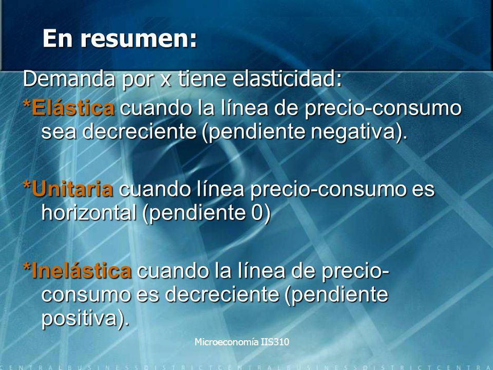 Microeconomía IIS310 En resumen: Demanda por x tiene elasticidad: *Elástica cuando la línea de precio-consumo sea decreciente (pendiente negativa). *U