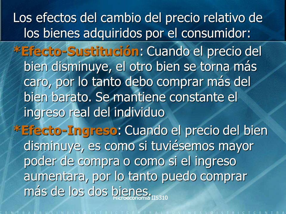 Microeconomía IIS310 Los efectos del cambio del precio relativo de los bienes adquiridos por el consumidor: *Efecto-Sustitución: Cuando el precio del