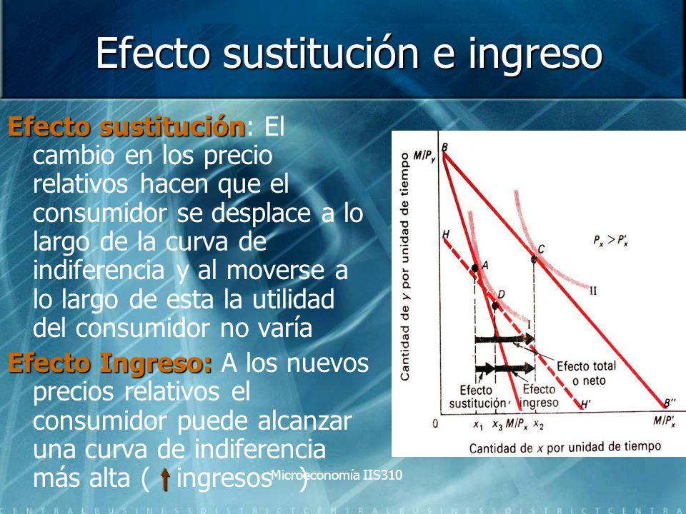 Microeconomía IIS310 Efecto sustitución e ingreso Efecto sustitución Efecto sustitución: El cambio en los precio relativos hacen que el consumidor se