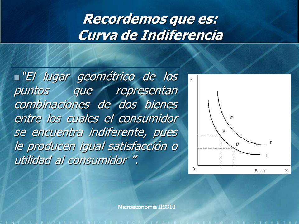 Microeconomía IIS310 Recordemos que es: Curva de Indiferencia El lugar geométrico de los puntos que representan combinaciones de dos bienes entre los