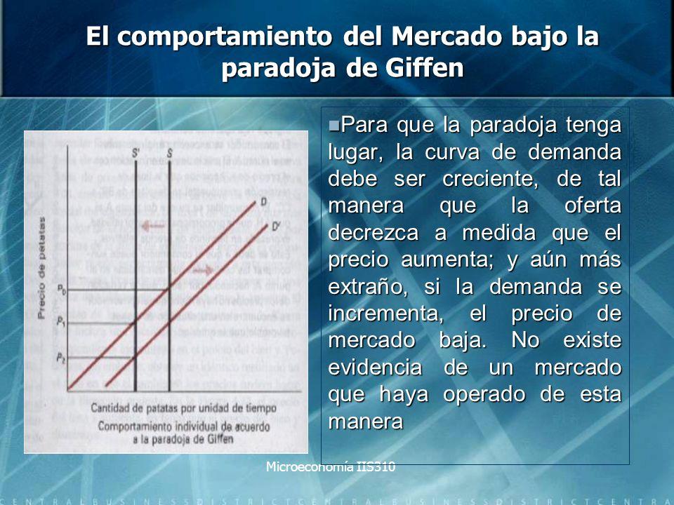 Microeconomía IIS310 El comportamiento del Mercado bajo la paradoja de Giffen Para que la paradoja tenga lugar, la curva de demanda debe ser creciente