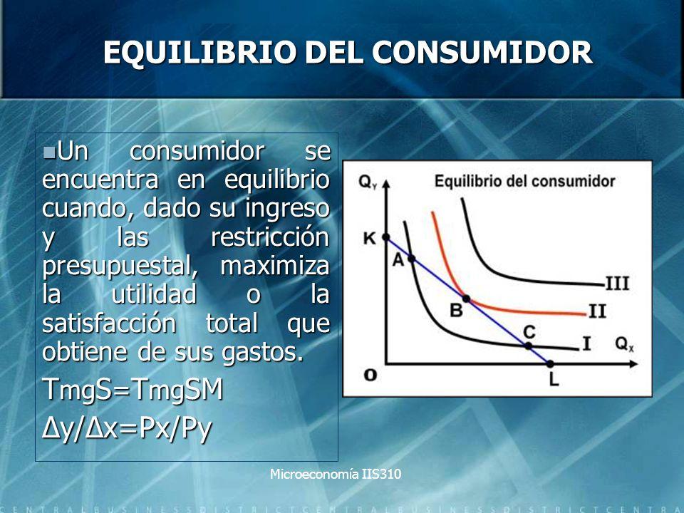 Microeconomía IIS310 EQUILIBRIO DEL CONSUMIDOR Un consumidor se encuentra en equilibrio cuando, dado su ingreso y las restricción presupuestal, maximi