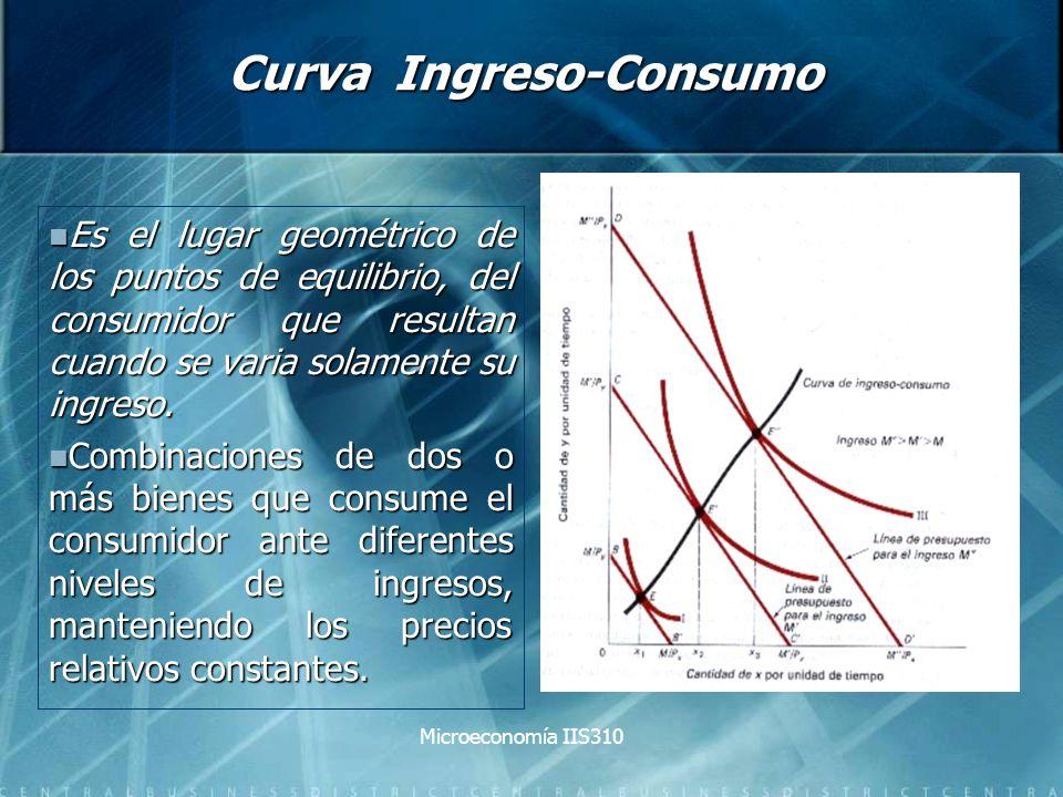 Microeconomía IIS310 Curva de Demanda La curva de demanda de cada consumidor es como un resumen de sus decisiones óptimas que surgen de sus restricciones de presupuesto y de sus curvas de indiferencia La curva de demanda de cada consumidor es como un resumen de sus decisiones óptimas que surgen de sus restricciones de presupuesto y de sus curvas de indiferencia Es decreciente, como consecuencia de las curvas de indiferencias convexas Es decreciente, como consecuencia de las curvas de indiferencias convexas Constituye en una representación gráfica de la ley de demanda Constituye en una representación gráfica de la ley de demanda