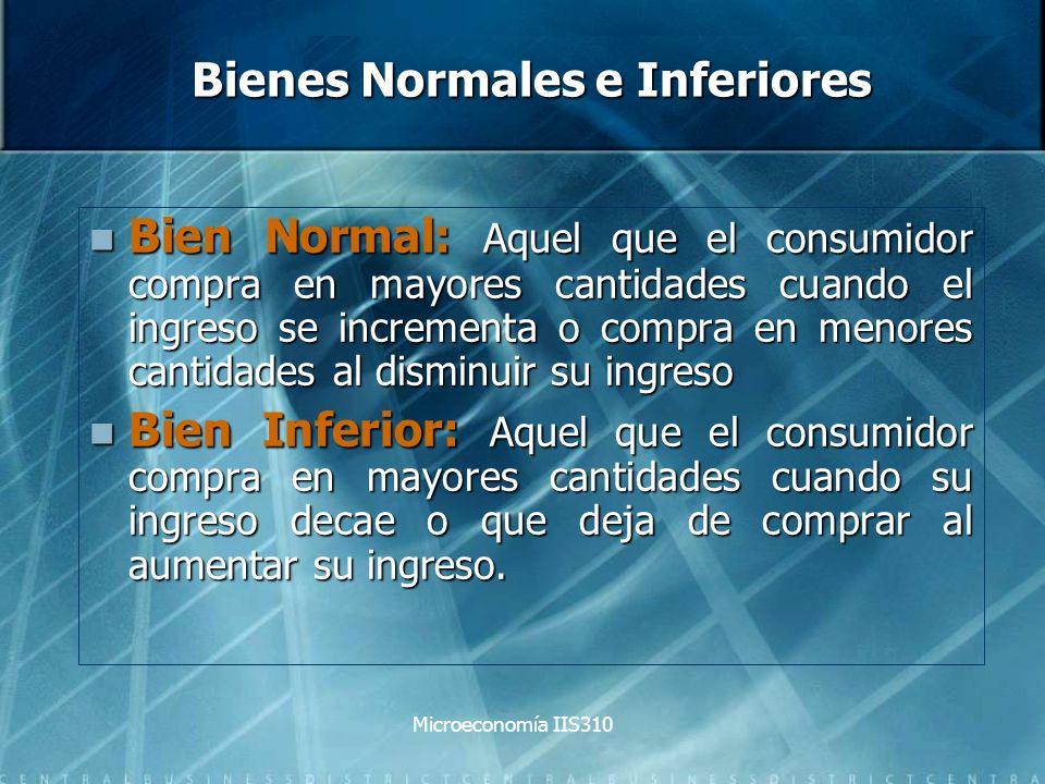 Microeconomía IIS310 Bienes Normales e Inferiores Bien Normal: Aquel que el consumidor compra en mayores cantidades cuando el ingreso se incrementa o