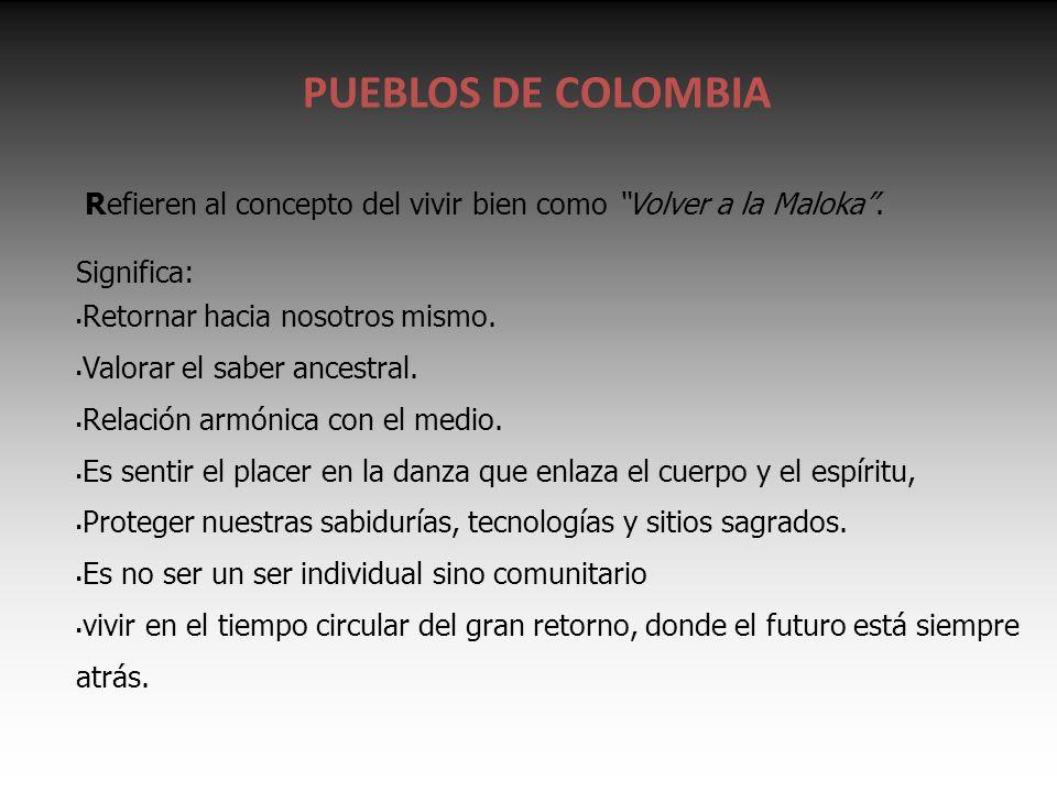 PUEBLOS DE COLOMBIA Refieren al concepto del vivir bien como Volver a la Maloka.