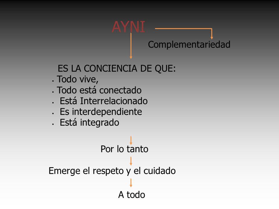 AYNI Complementariedad ES LA CONCIENCIA DE QUE: Todo vive, Todo está conectado Está Interrelacionado Es interdependiente Está integrado Por lo tanto Emerge el respeto y el cuidado A todo