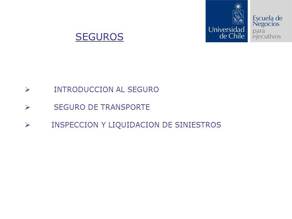 INTRODUCCION AL SEGURO SEGURO DE TRANSPORTE INSPECCION Y LIQUIDACION DE SINIESTROS SEGUROS