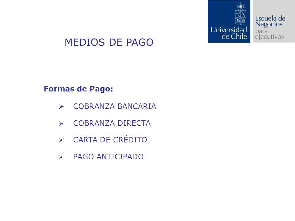 MEDIOS DE PAGO Formas de Pago: COBRANZA BANCARIA COBRANZA DIRECTA CARTA DE CRÉDITO PAGO ANTICIPADO