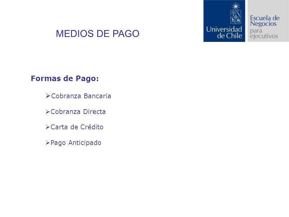 Formas de Pago: Cobranza Bancaria Cobranza Directa Carta de Crédito Pago Anticipado MEDIOS DE PAGO